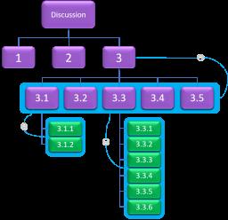 HybridCollapsing.png